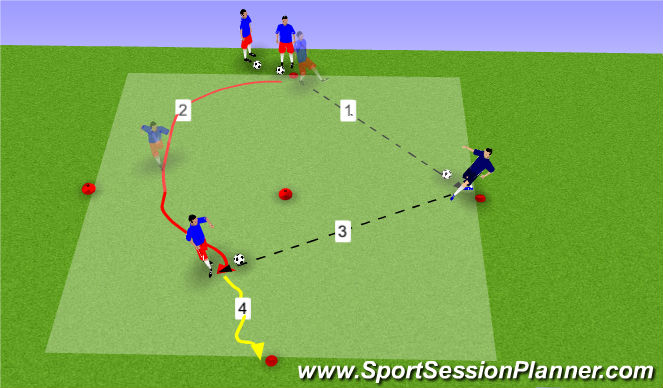 Football/Soccer Session Plan Drill (Colour): Four Corner Wall Pass