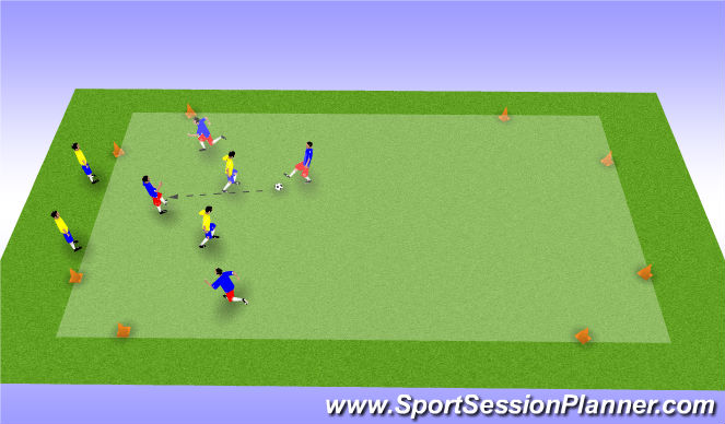 Football/Soccer Session Plan Drill (Colour): 4v4 (-2) to Four Goals