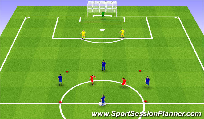 Football/Soccer Session Plan Drill (Colour): 4v2 and 2v2.