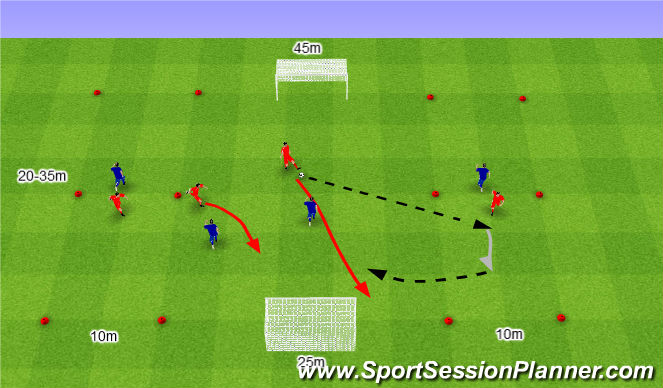 Football/Soccer Session Plan Drill (Colour): Główkowanie 4v2.