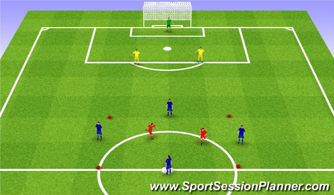 Football/Soccer Session Plan Drill (Colour): 4v2 and 2v2.