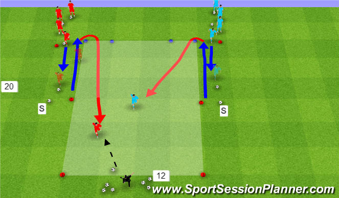 Football/Soccer Session Plan Drill (Colour): 1V1 Progression