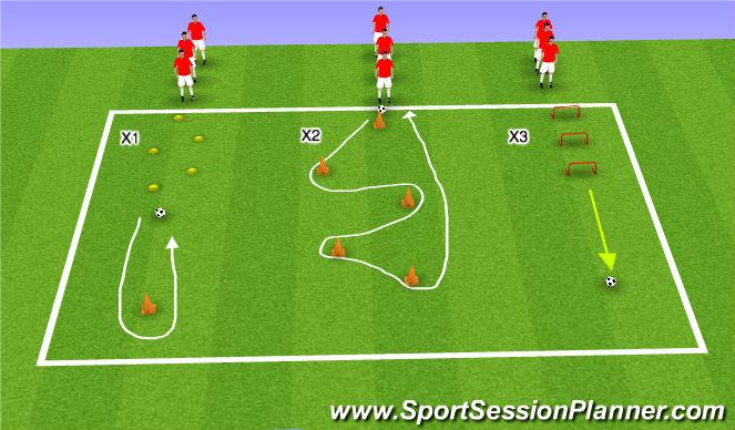 Football/Soccer Session Plan Drill (Colour): SAQ Intro