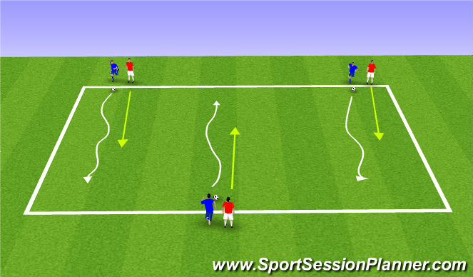 Football/Soccer Session Plan Drill (Colour): Shadow attack