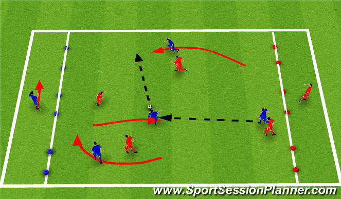 Football/Soccer Session Plan Drill (Colour): Leikræn þjálfun1: