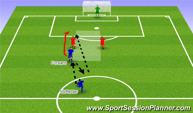 Football/Soccer Session Plan Drill (Colour): Straight run (WRONG)