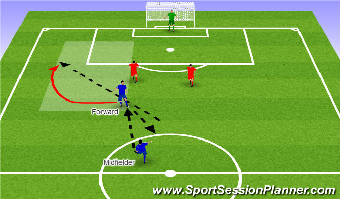 Football/Soccer Session Plan Drill (Colour): Curved run 3 (CORRECT)