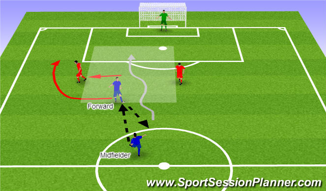 Football/Soccer Session Plan Drill (Colour): Curved run 2 (CORRECT)