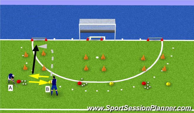 Hockey Session Plan Drill (Colour): 1v1 interceptie