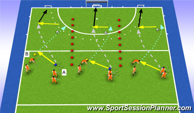 Hockey Session Plan Drill (Colour): 1v1 combo