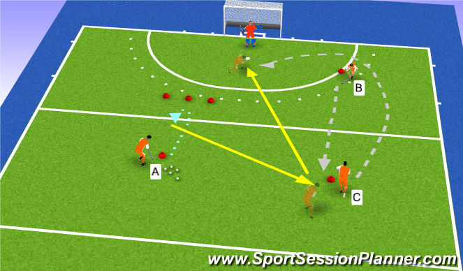 Hockey Session Plan Drill (Colour): passing2