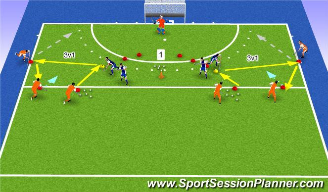 Hockey Session Plan Drill (Colour): 3v1