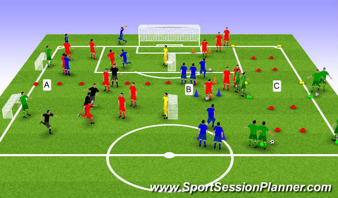 Football/Soccer Session Plan Drill (Colour): Heildarskipulag.