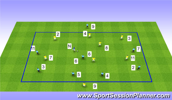 Football/Soccer Session Plan Drill (Colour): Positional Possession: 7v7+3