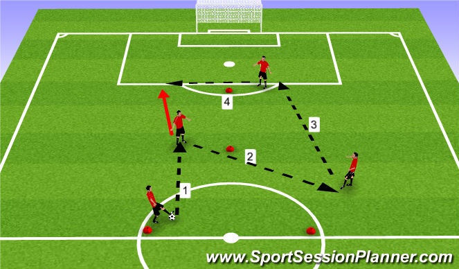 Football/Soccer Session Plan Drill (Colour): Y Passing Pattern (2)