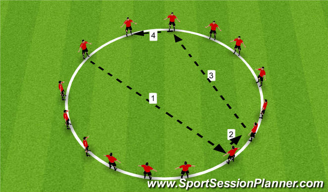 Football/Soccer Session Plan Drill (Colour): Circle Pattern (1)
