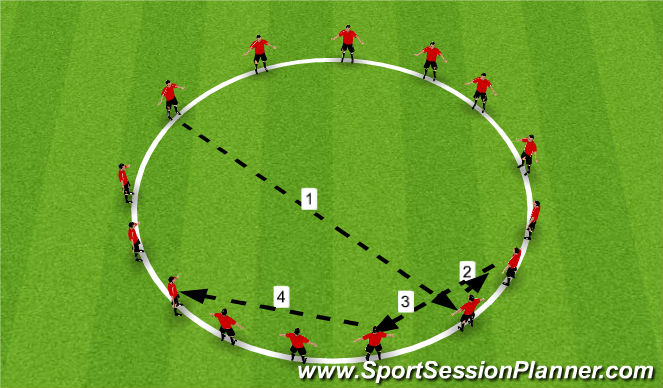 Football/Soccer Session Plan Drill (Colour): Cirlce pattern (2)