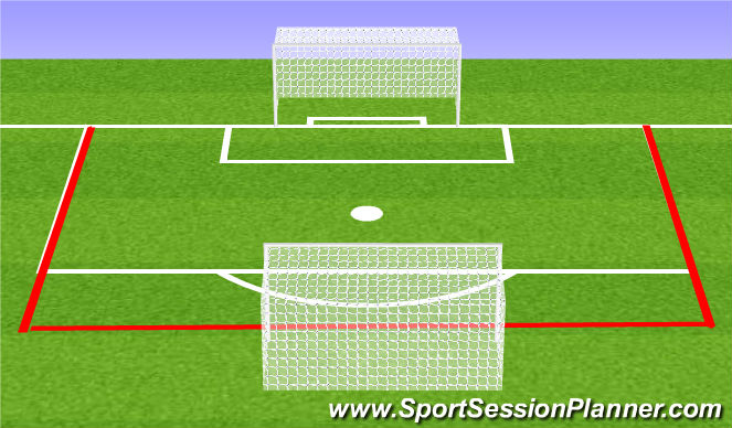 Football/Soccer Session Plan Drill (Colour): Goals or Possess