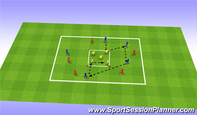 Football/Soccer Session Plan Drill (Colour): Technical-Tactical - SSG Possession (20 Mins)
