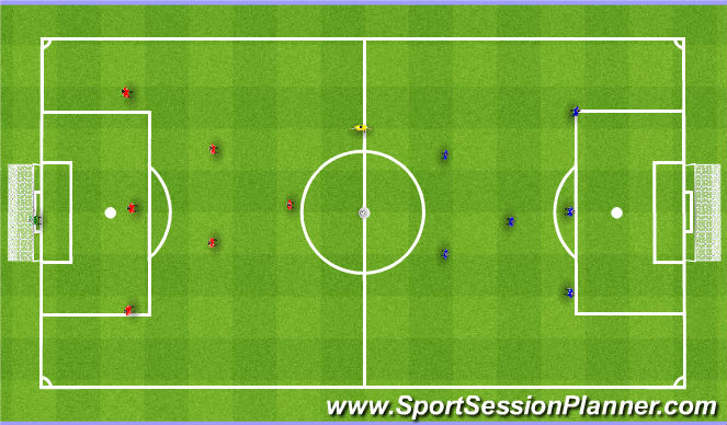 Football/Soccer Session Plan Drill (Colour): SSG (1up) 7v7 + Magic Man (20 Mins)