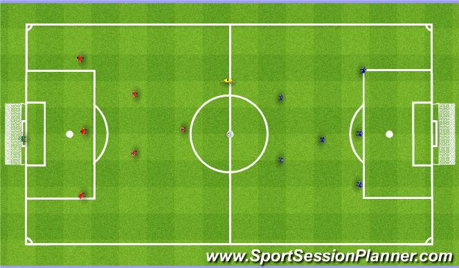 Football/Soccer Session Plan Drill (Colour): SSG (1up) 7v7 + Magic Man (20 Mins)