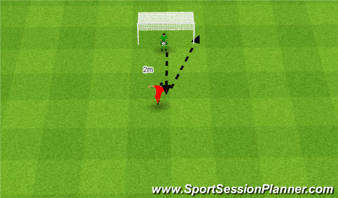 Football/Soccer Session Plan Drill (Colour): Główkowanie do bramki.