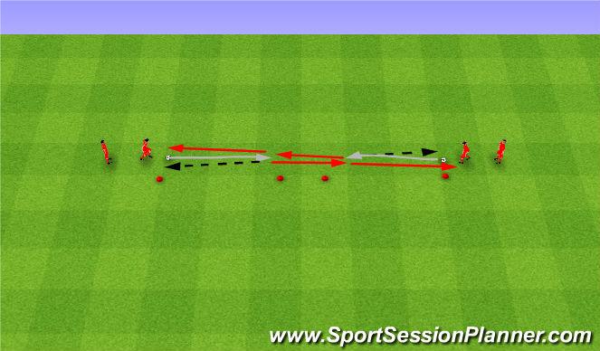 Football/Soccer Session Plan Drill (Colour): Warm up. Rozgrzewka.