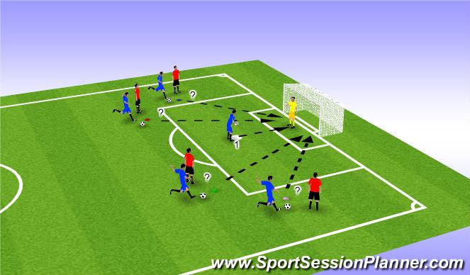 Football/Soccer Session Plan Drill (Colour): Reflexe gardien