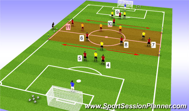 Football/Soccer Session Plan Drill (Colour): Component 2