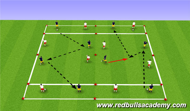 Football/Soccer Session Plan Drill (Colour): Technical Phase - Semi-Opposed