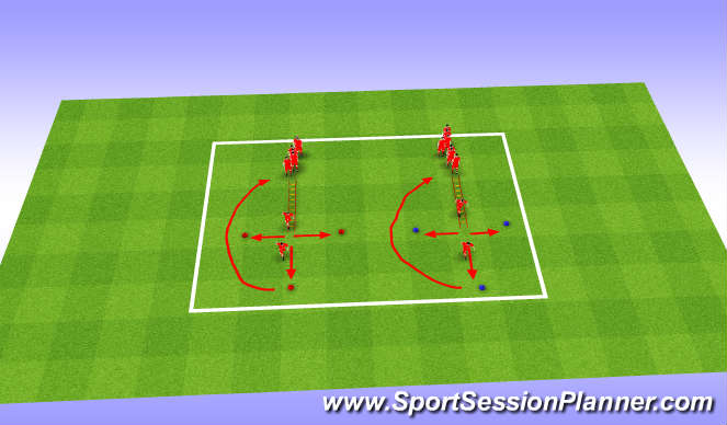 Football/Soccer Session Plan Drill (Colour): SAQ Dynamic Warm-Up (5 Mins)