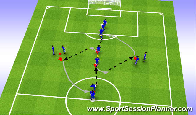 Football/Soccer Session Plan Drill (Colour): Technical Warm-Up (20 Mins)
