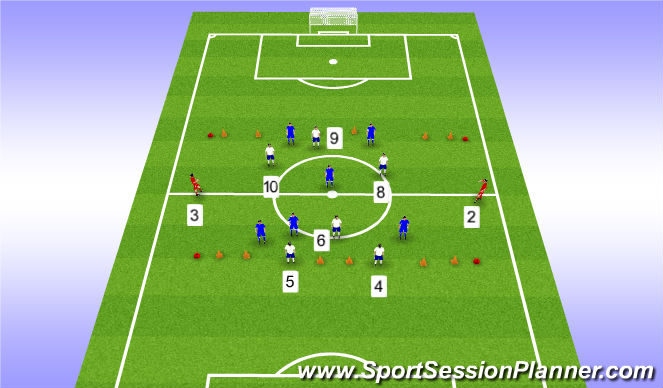 Football/Soccer Session Plan Drill (Colour): 6v6 + 2 to 3 goals