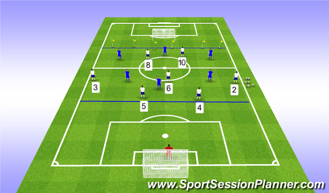 Football/Soccer Session Plan Drill (Colour): 8v6 2/3 field