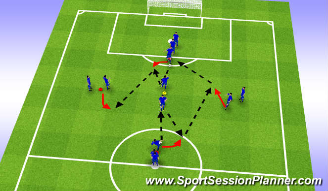 Football/Soccer Session Plan Drill (Colour): Technical Progression 1