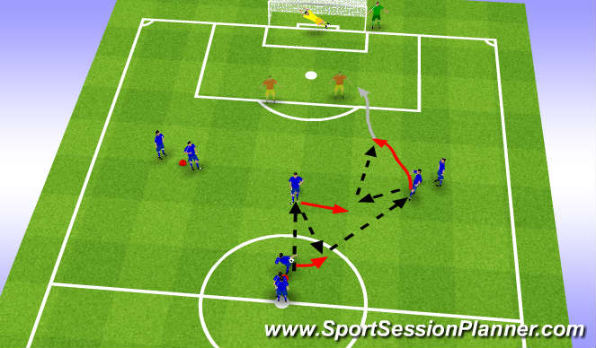 Football/Soccer Session Plan Drill (Colour): Technical - Tact Progression (20 Mins)
