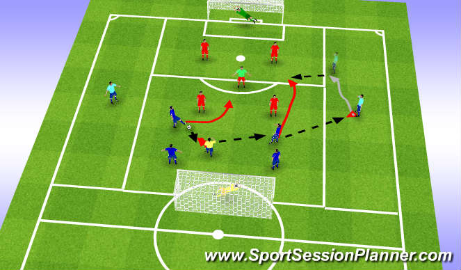 Football/Soccer Session Plan Drill (Colour): SSG - 6v6 + Unlock players (20 mins)