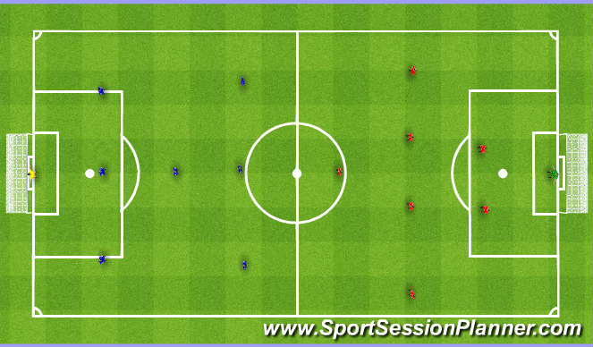 Football/Soccer Session Plan Drill (Colour): 8v8 (15 mins) + Cool down and recap (5 Mins)