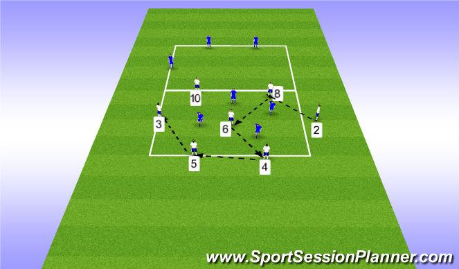Football/Soccer Session Plan Drill (Colour): Rondo - 7v4