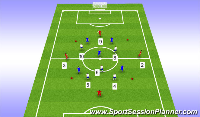 Football/Soccer Session Plan Drill (Colour): 5v5 to targets