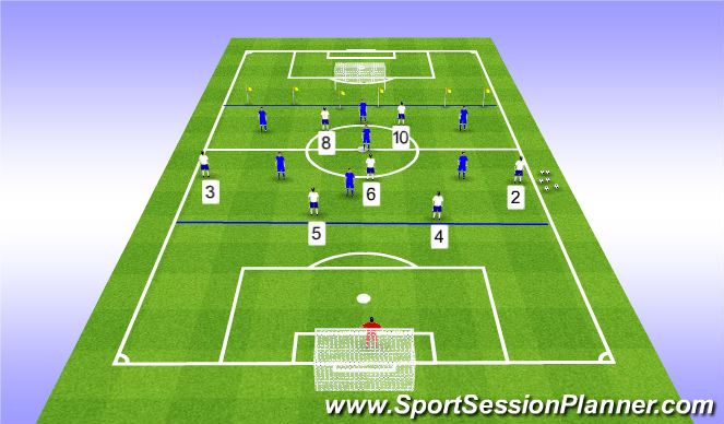 Football/Soccer Session Plan Drill (Colour): 8v7 2/3 field