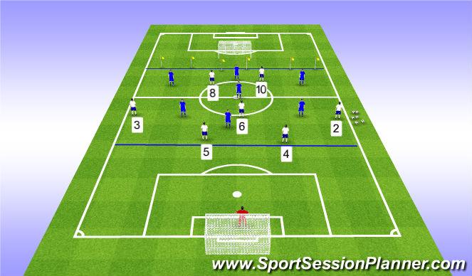 Football/Soccer Session Plan Drill (Colour): 8v7 2/3 field