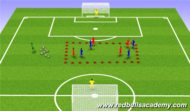 Football/Soccer Session Plan Drill (Colour): opposed 2