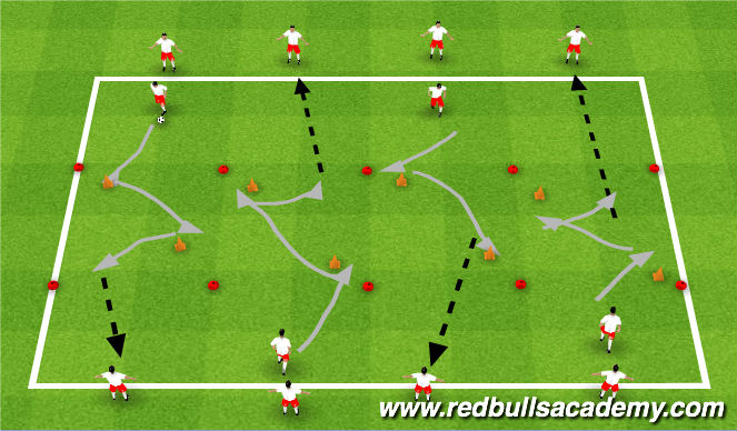 Football/Soccer Session Plan Drill (Colour): Main-theme(unopposed)