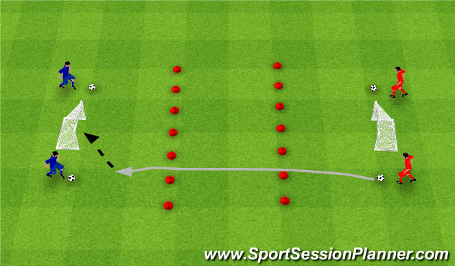 Football/Soccer Session Plan Drill (Colour): Shooting from zone. Strzalenie za strefy.