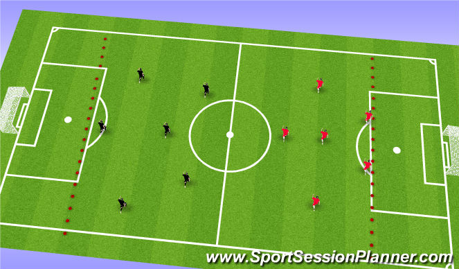Football/Soccer Session Plan Drill (Colour): Game related - blocking shots