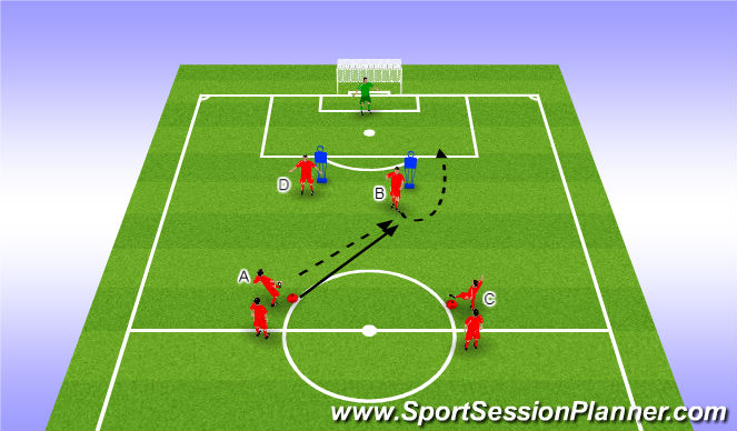Football/Soccer Session Plan Drill (Colour): Turn & Shoot
