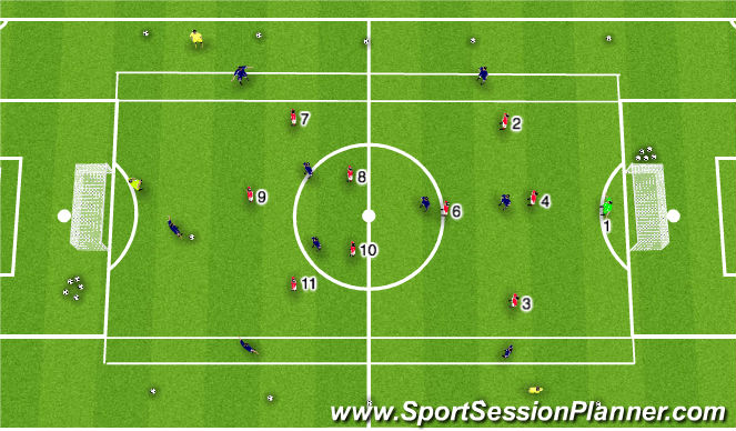 Football/Soccer Session Plan Drill (Colour): Problem / Solution 1