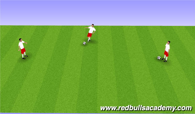 Football/Soccer Session Plan Drill (Colour): Crosses Technical