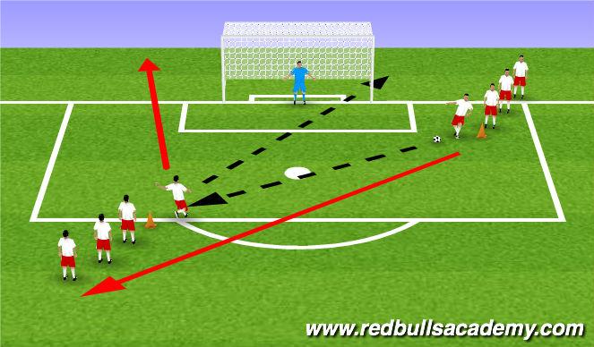 Football/Soccer Session Plan Drill (Colour): Skill Development